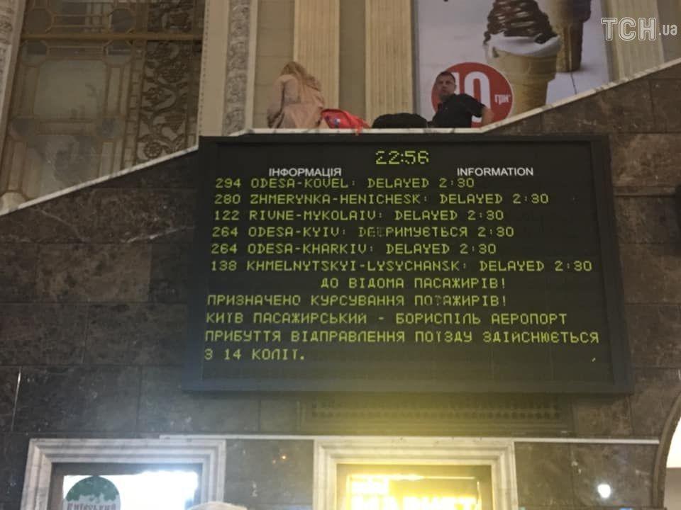 затримки поїздів