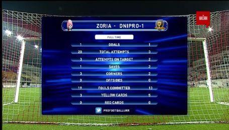 Зоря - Дніпро-1 - 1:1. Відео матчу