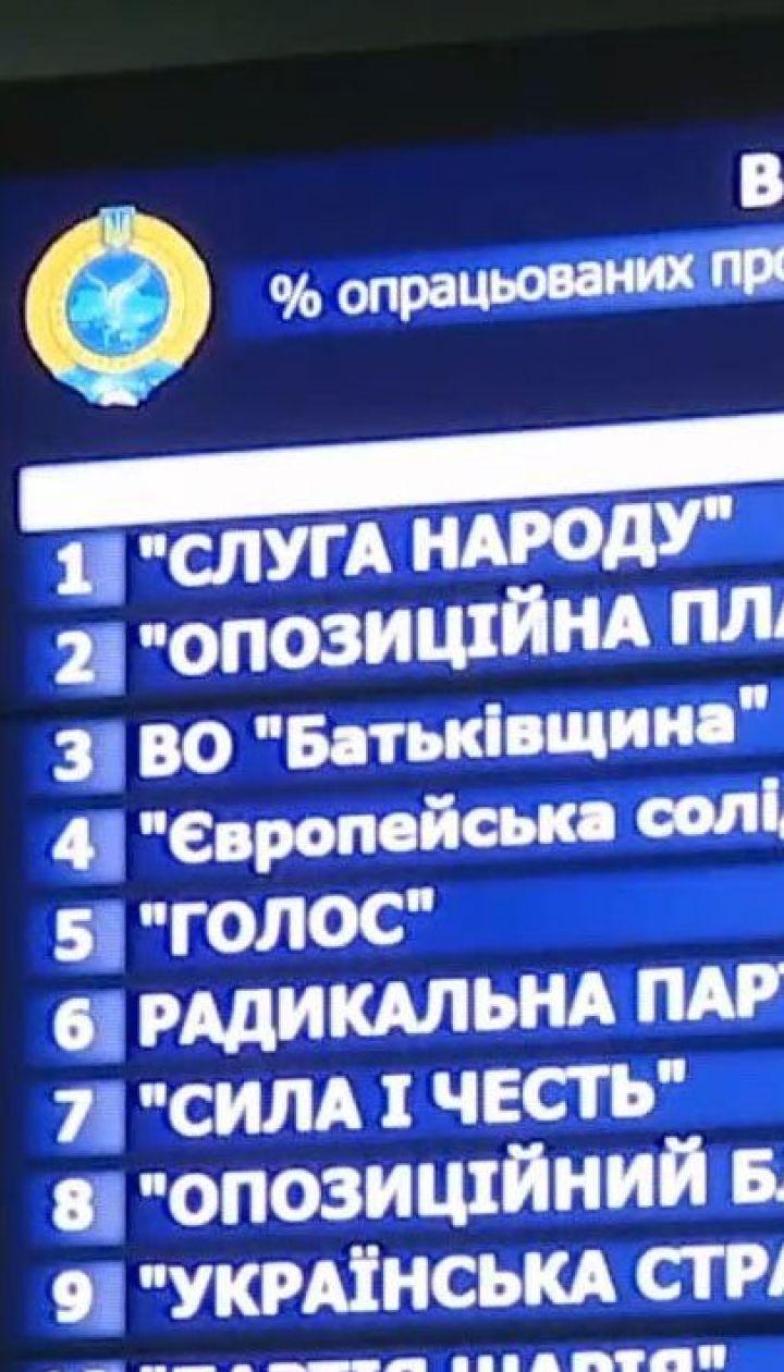 Один избирательный округ отделяет ЦИК от объявления окончательных результатов парламентских выборов