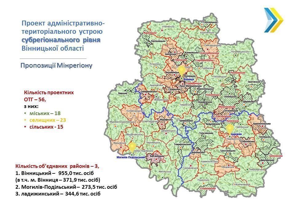 адмінустрій Вінницької області