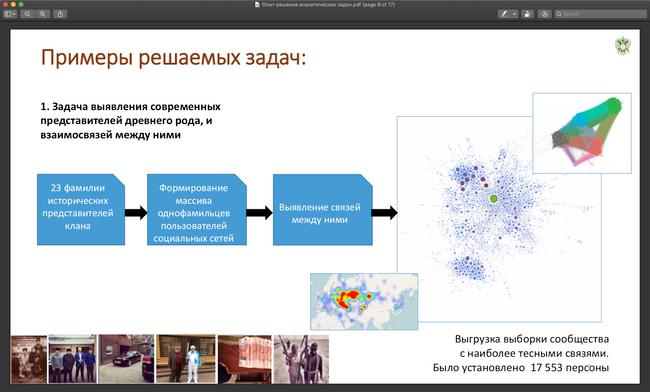 Системи стеження за росіянами_5