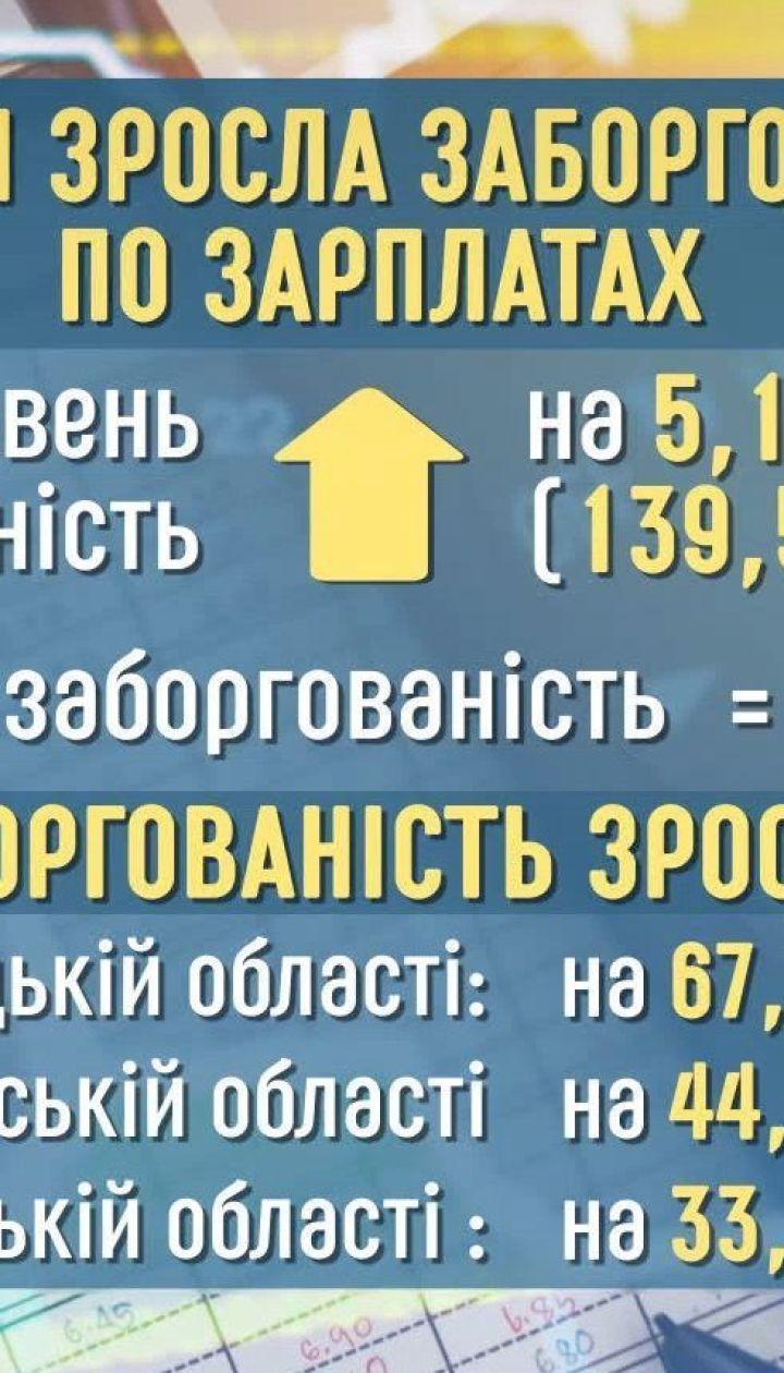 Курс валют і борги по зарплатах – Економічні новини