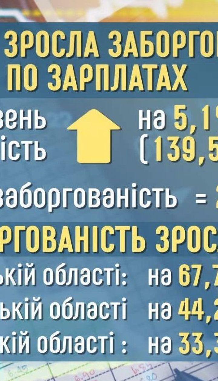 В Украине выросли долги по зарплате - Экономические новости