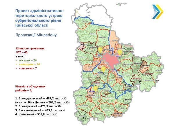 територіальний устрій Київщини