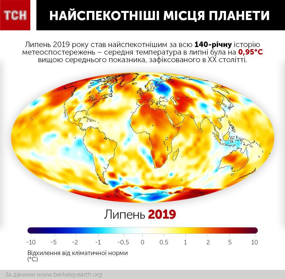 Найспекотніші місця планети