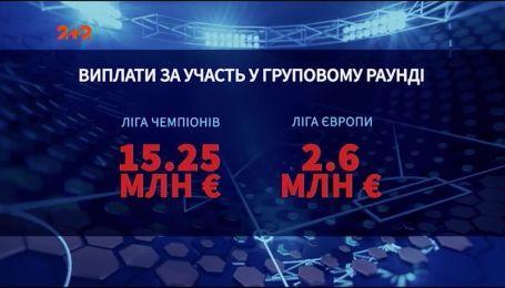 """""""Динамо"""" без Ліги Чемпіонів: фінансовий бік питання"""