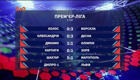 Чемпіонат України: результати 5 туру та анонс наступних матчів