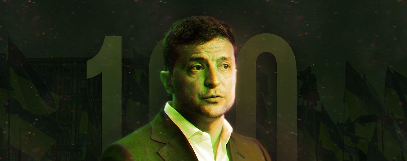 100 днів президента. Про що Зеленський говорив у телеінтерв'ю. Повний текст