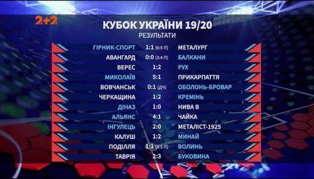 Камбеки, серії пенальті таоригінальний сейв: чим запам'яталися матчі 1/32 фіналу Кубка України