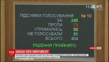Верховна Рада ухвалила законопроєкт про імпічмент президента