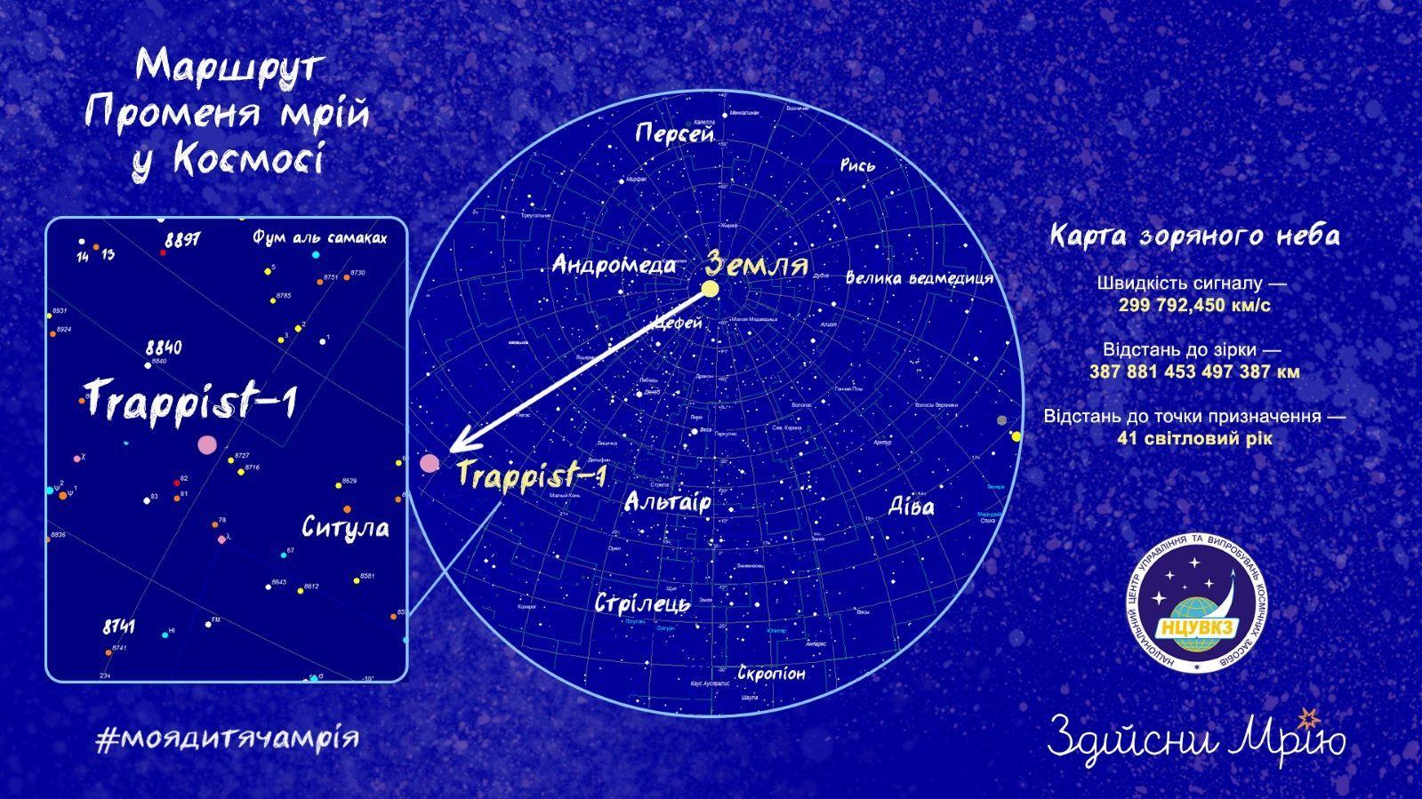 історія Землі, космос 1+1 Здійсни мрію