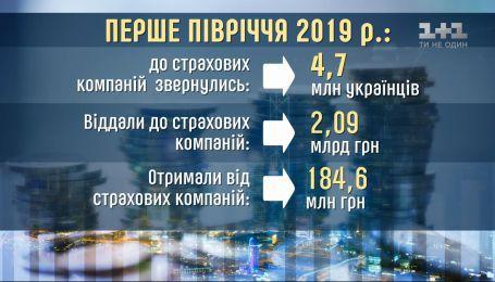 Украинцы стали чаще страховать свою жизнь - Экономические новости