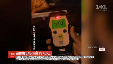 В Ровно водитель надул в драгер максимальное количество промилле, которое может показать прибор