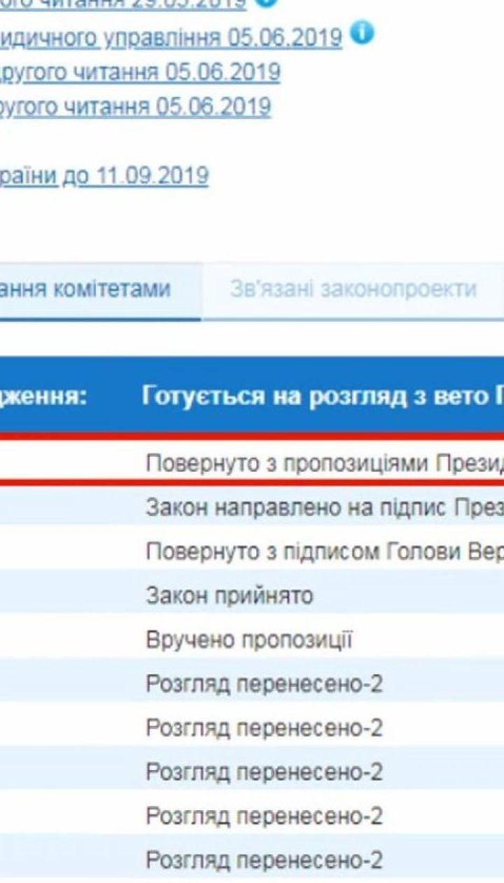 Зеленський відмовився підписувати закон про новий виборчий кодекс
