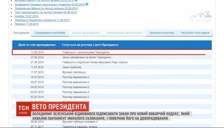 Зеленский отказался подписывать закон о новом избирательном кодексе