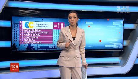 """Практика попередників: хто і як """"заклав міну"""" під ЦВК"""