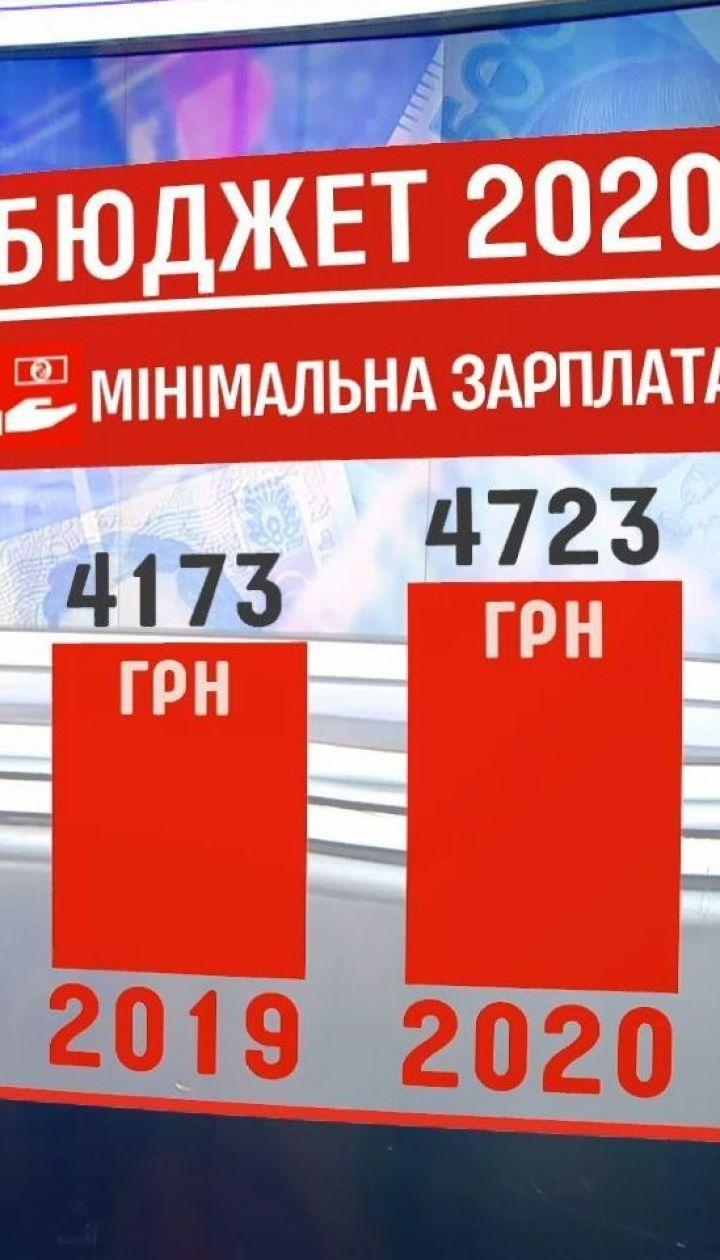 Уряд ухвалив проєкт бюджету на наступний рік і подав його до парламенту