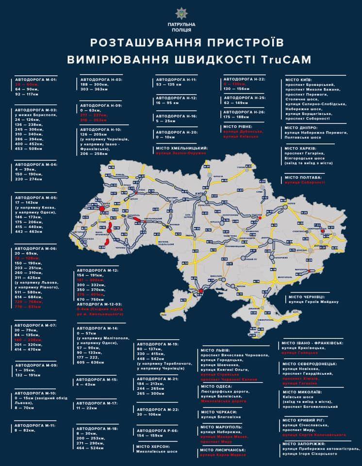 Мапа з радарами