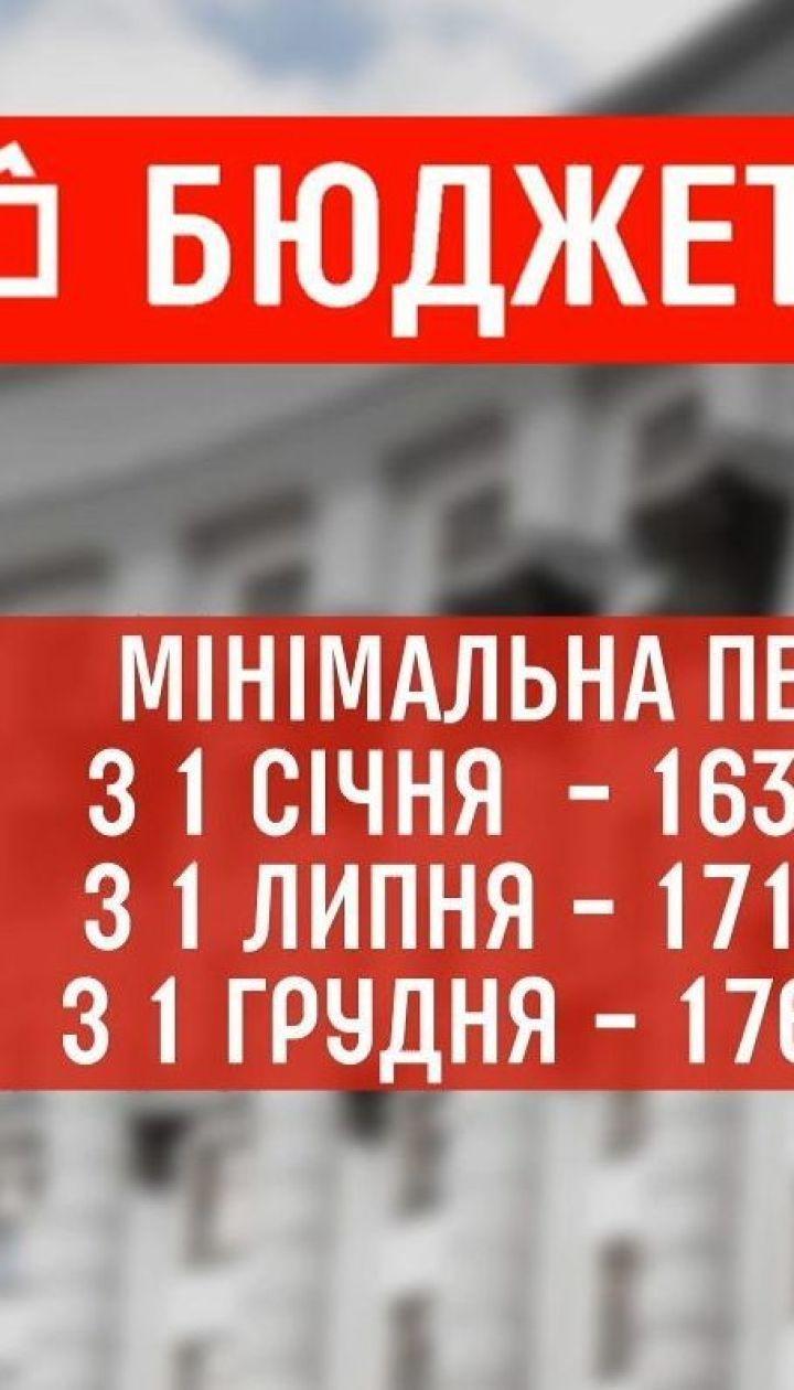 Министер финансов Оксана Маркарова презентовала проект государственного бюджета на следующий год