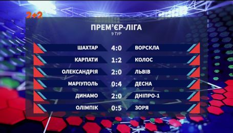 Чемпионат Украины: итоги 9 тура и анонс следующих матчей