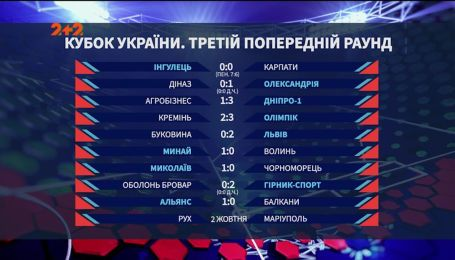 Кубок Украины 2019/2020: итоги 1/16 финала