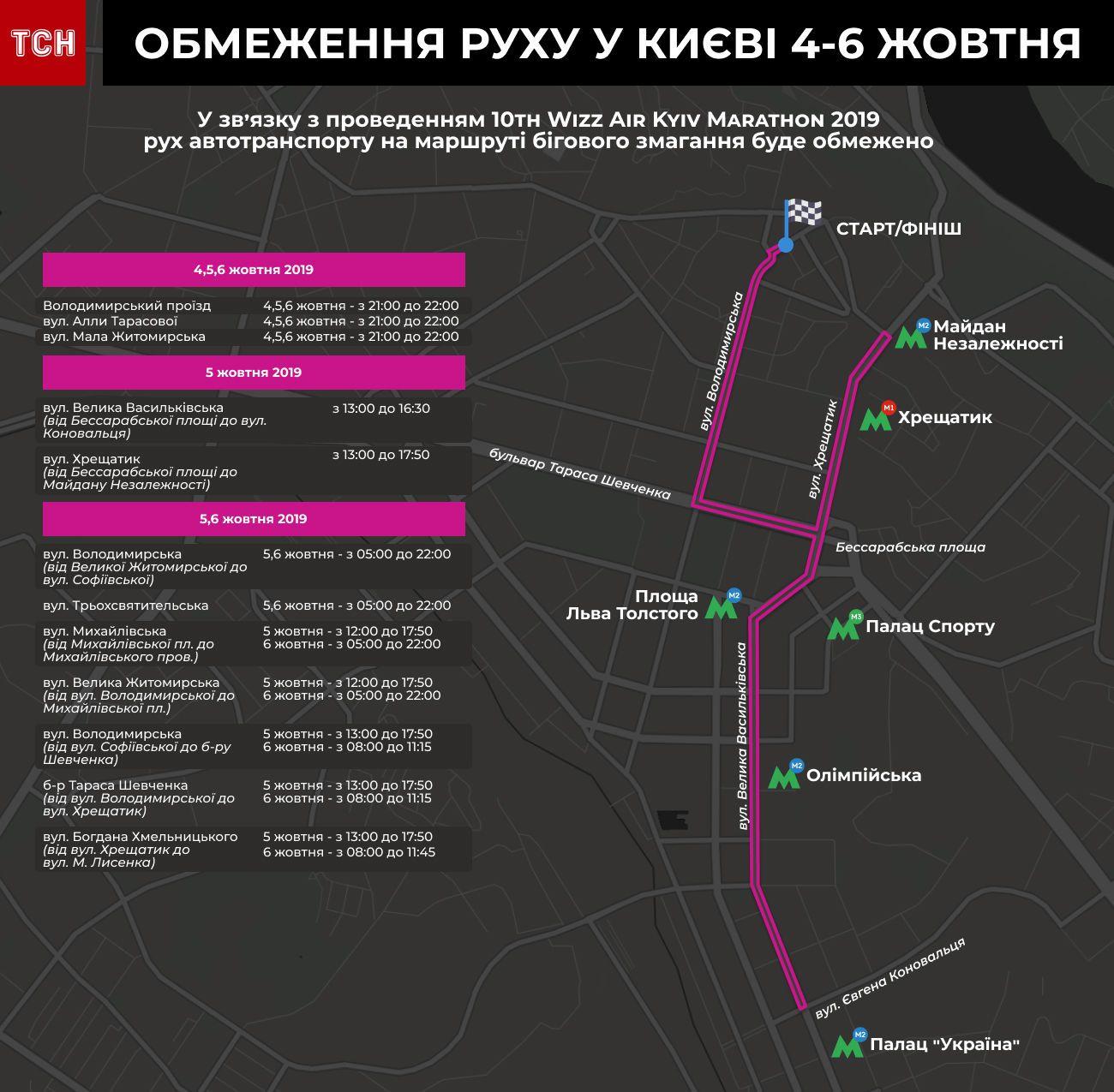 Обмеження руху в Києва 4-6 жовтня_1