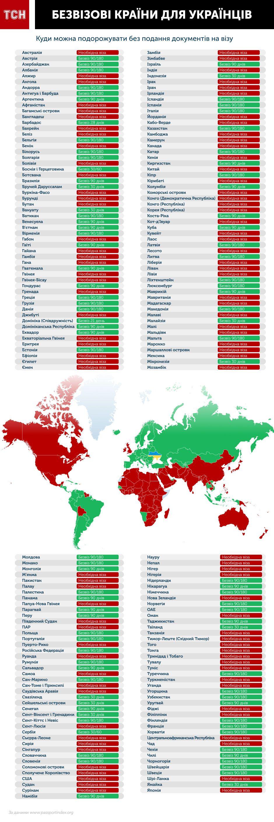 оновлена інфографіка із безвізовими країнами