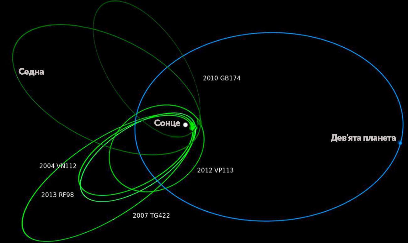 дев'ята планета 2