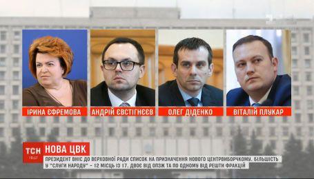 Президент внес в Верховную Раду представление о назначении новых членов ЦИК