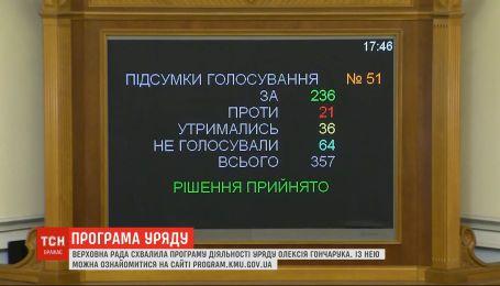 Рост ВВП на 40% и миллион новых рабочих мест: Рада приняла программу деятельности правительства