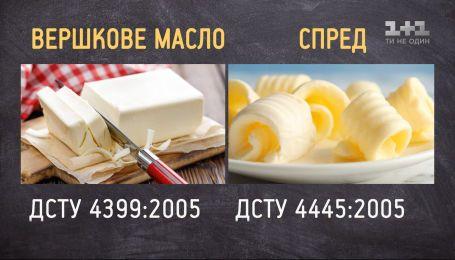 Как выбрать качественное сливочное масло - эксперт по качеству пищевых продуктов Оксана Прокопенко