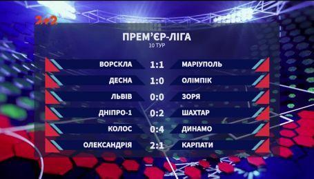 Чемпіонат України: підсумки 10 туру та анонс наступних матчів