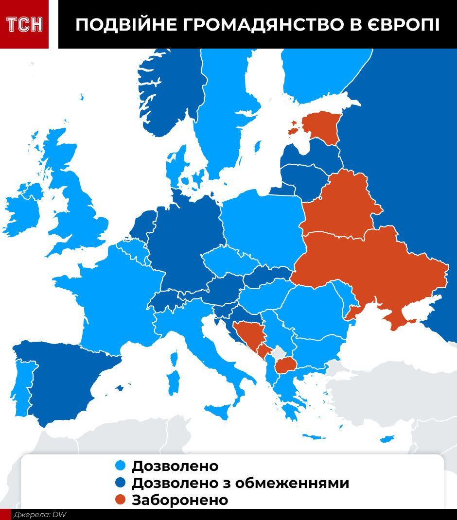 подвійне громадянство в Європі, інфографіка