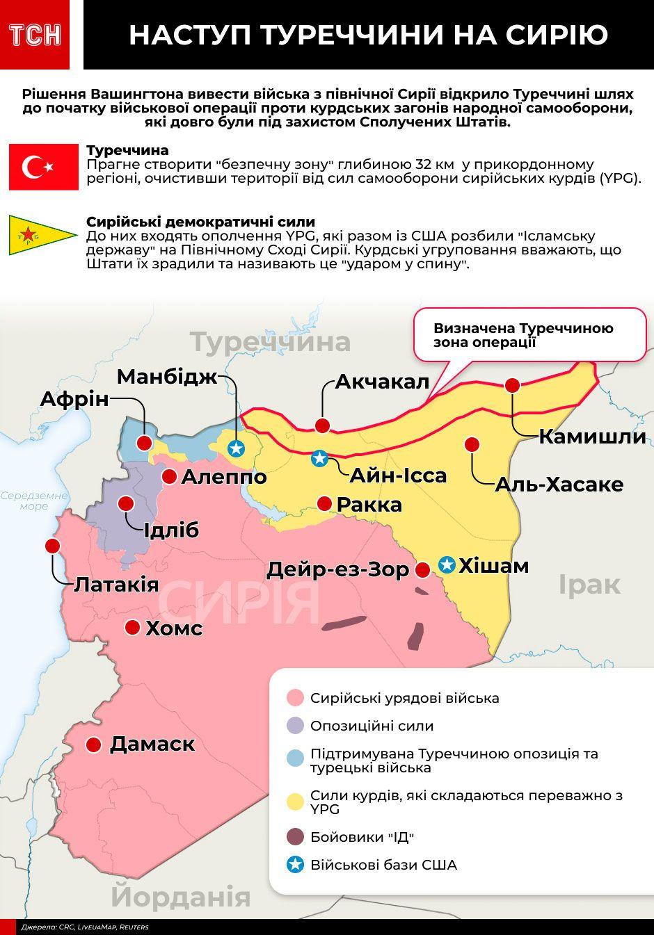 Наступ Туреччини на Сирію інфографіка