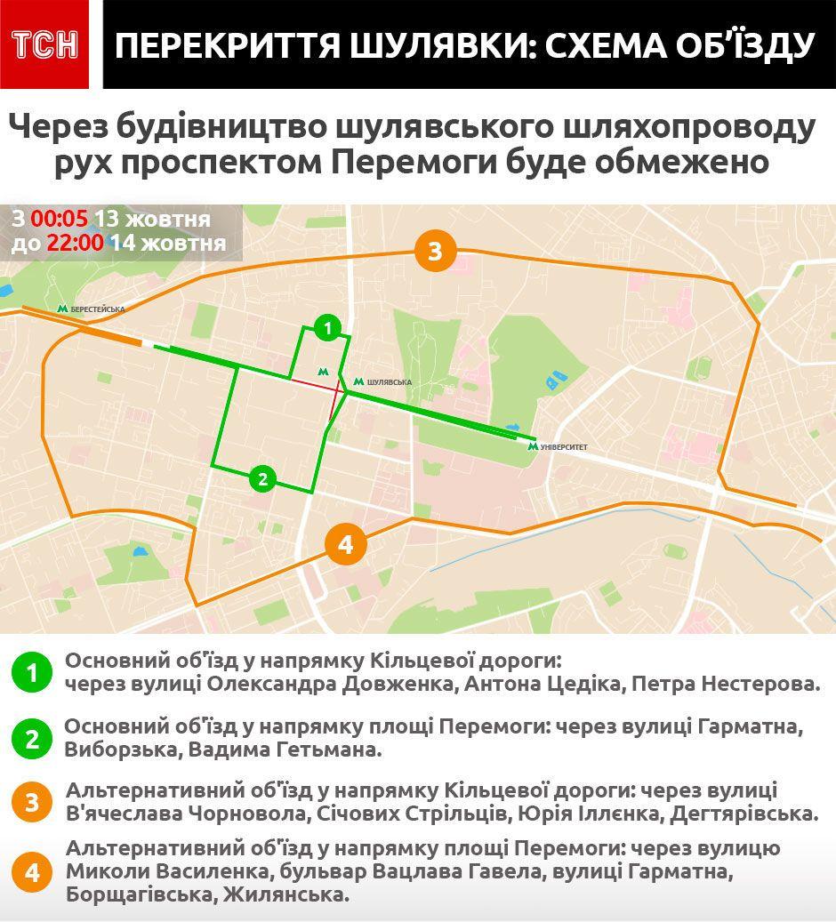 Схема об'їзду перекритого проспекту Перемоги, інфографіка
