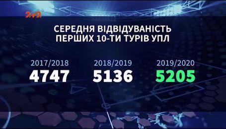 Изменился ли уровень украинского футбола за последние полгода