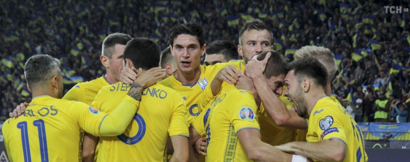 Збірна України буде в третьому кошику під час жеребкування елітного дивізіону Ліги націй-2020/21