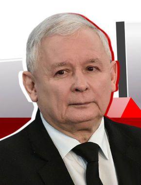 Итоги выборов в Польше