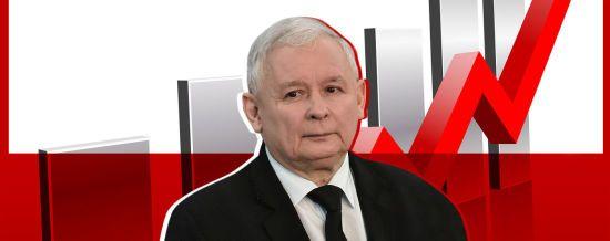 Підсумки виборів у Польщі