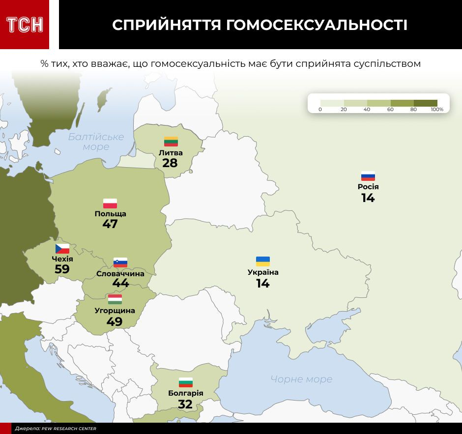 інфографіки для пострадянського дослідження_5
