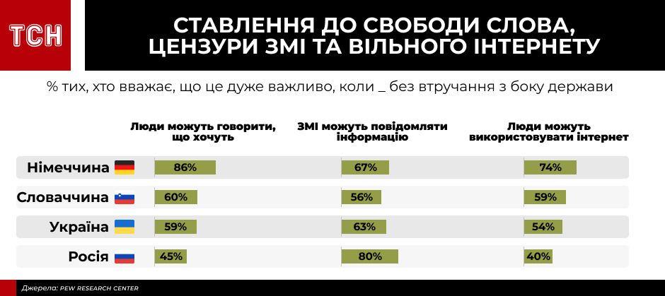 інфографіки для пострадянського дослідження_7