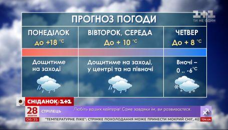 Зима приближается: какая погода будет в Украине на этой неделе
