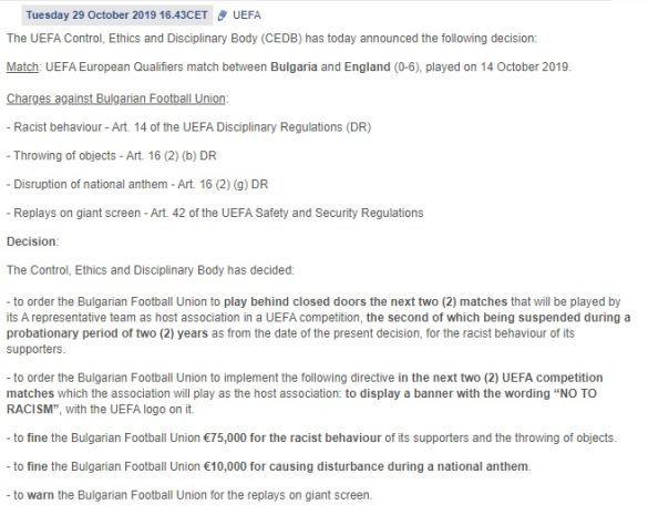 Болгарія - Англія рішення УЄФА