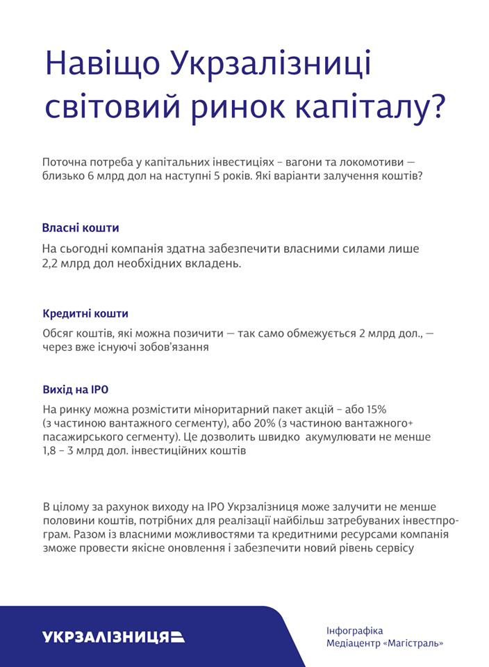 Укрзалізниця IPO_4
