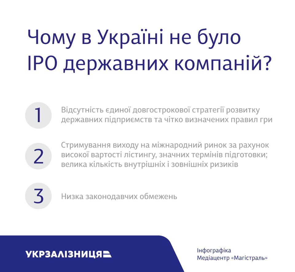 Укрзалізниця IPO_5