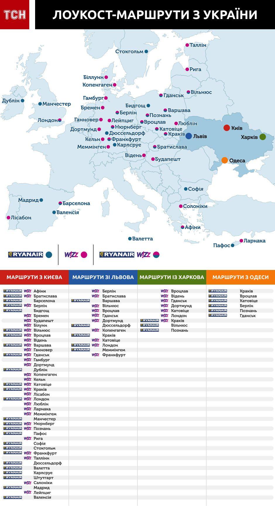 мапа лоукостів Ryanair WizzAir, Інфографіка