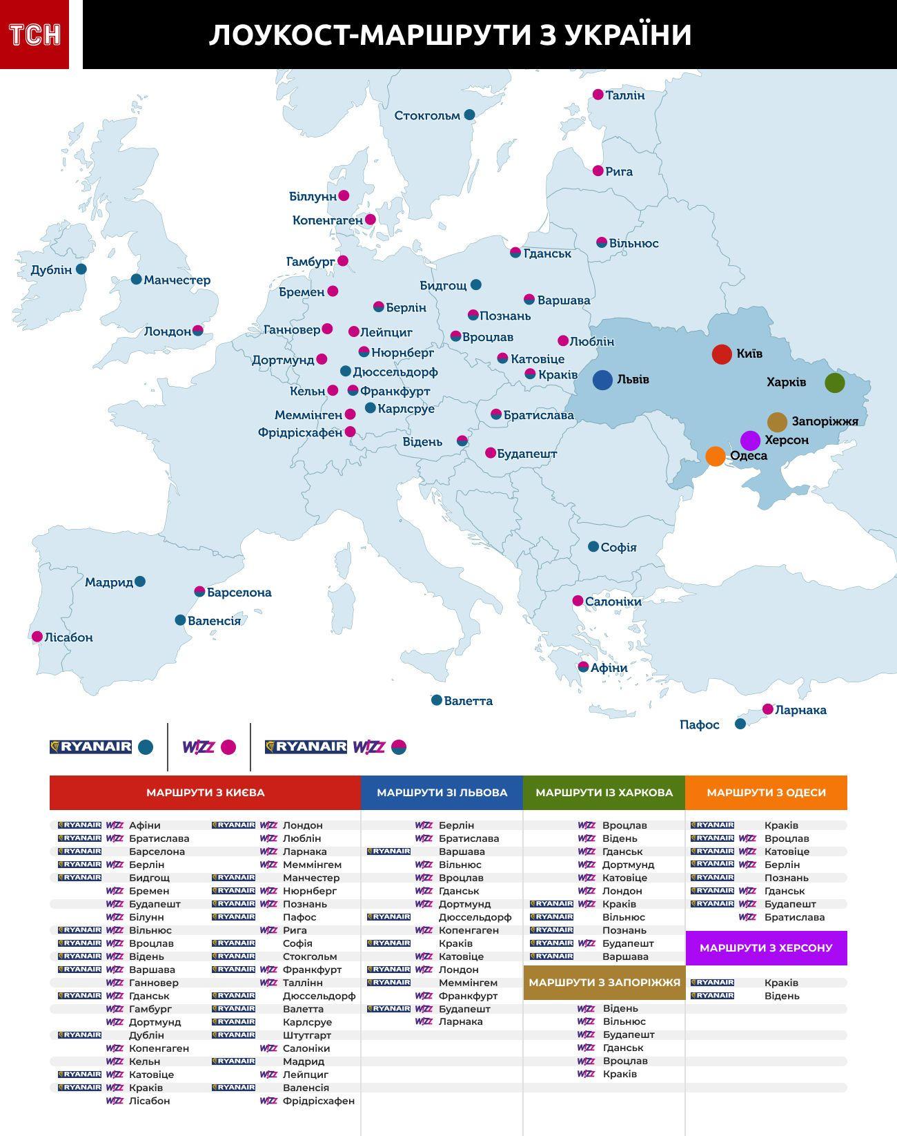 Лоукост-маршрути з України. Інфографіка 29-10-19