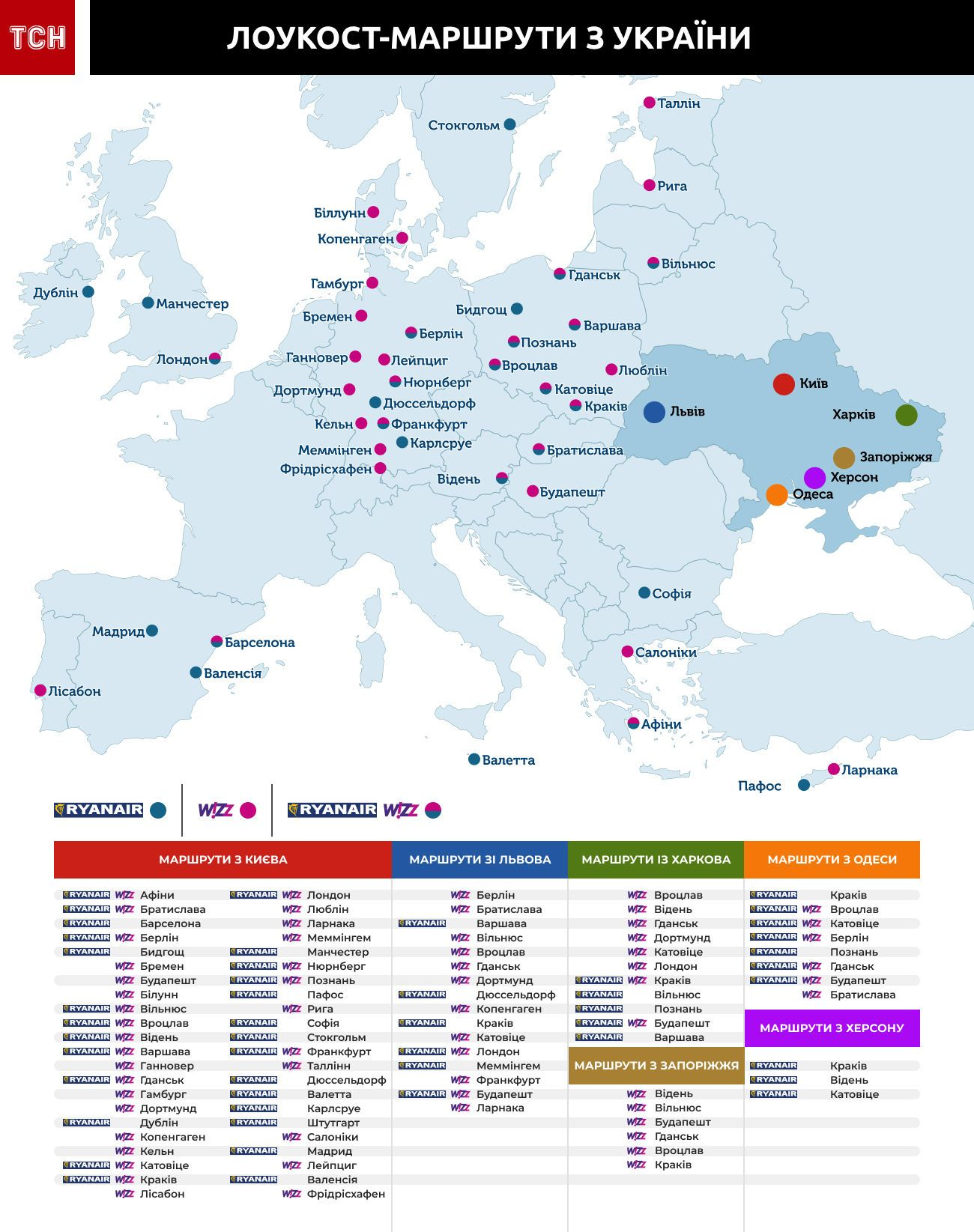 Лоукост-маршрути з України. Інфографіка (оновлена)