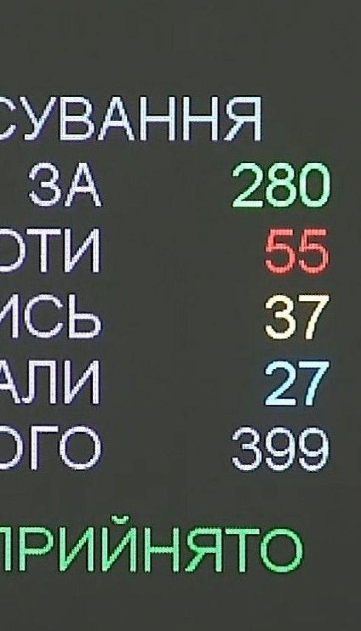 Верховная Рада приняла Государственный бюджет на 2020 год