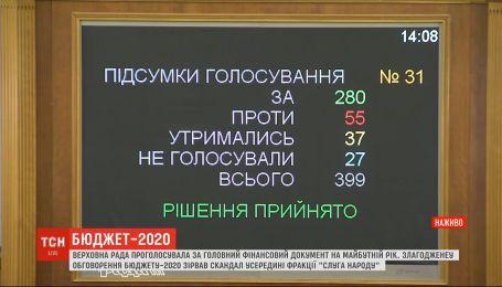 Верховна Рада ухвалила Державний бюджет на 2020 рік